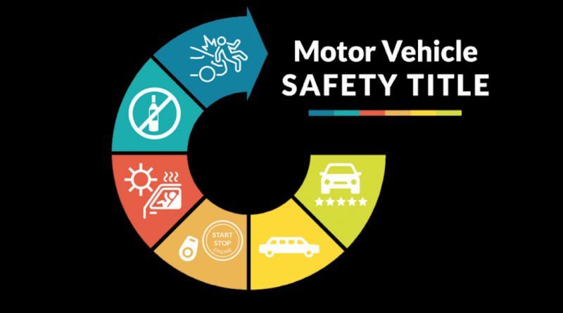 Center for Auto Safety Statement: Motor Vehicle Safety Title in House Infrastructure Bill Mandates Vehicle Safety
