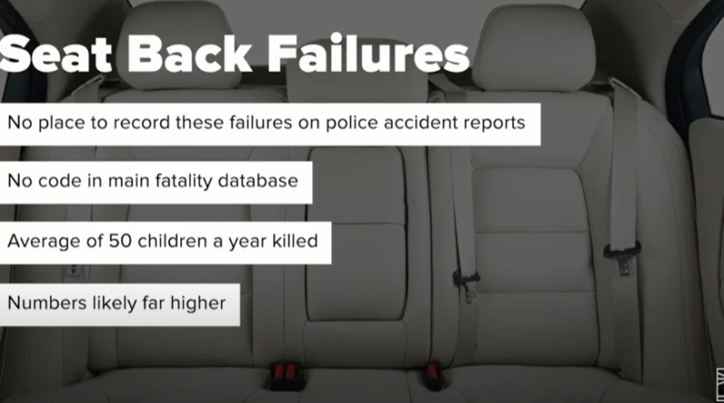 Modernizing Seatback Safety Act