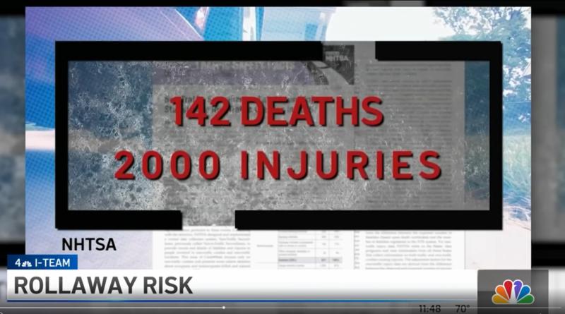 Dozens of Americans Die Each Year Due to Rollaway
